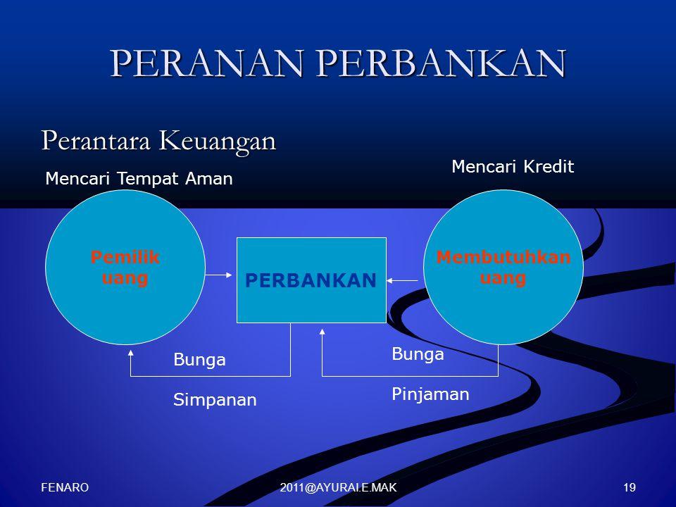 PERANAN PERBANKAN Perantara Keuangan PERBANKAN Mencari Kredit