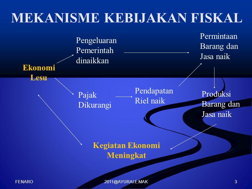 MEKANISME KEBIJAKAN FISKAL