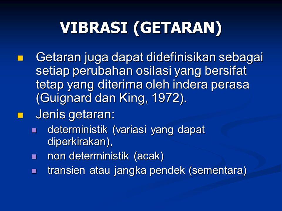 VIBRASI (GETARAN)