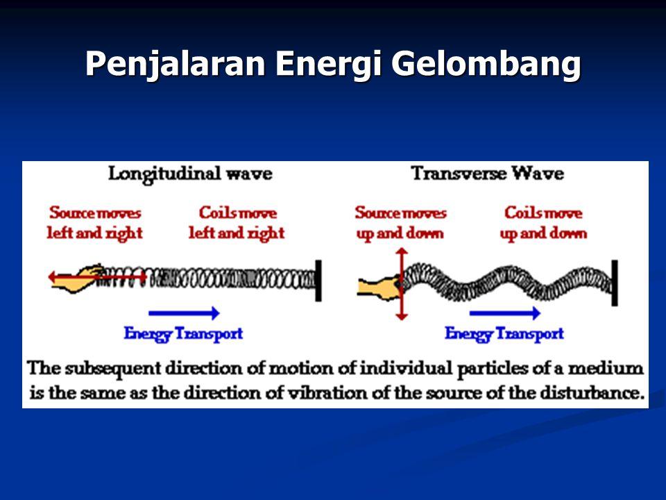 Penjalaran Energi Gelombang