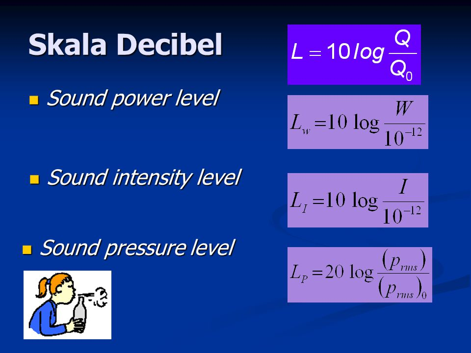 Skala Decibel Sound power level Sound intensity level