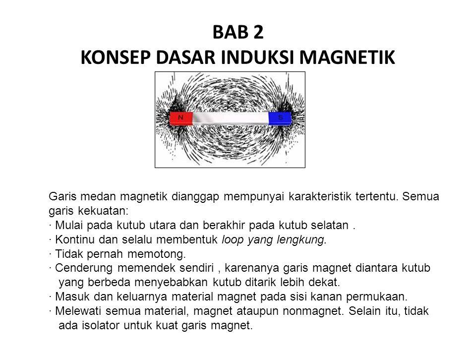 BAB 2 KONSEP DASAR INDUKSI MAGNETIK