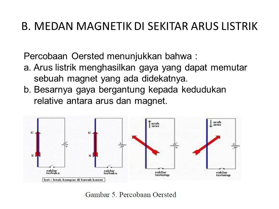 B. MEDAN MAGNETIK DI SEKITAR ARUS LISTRIK