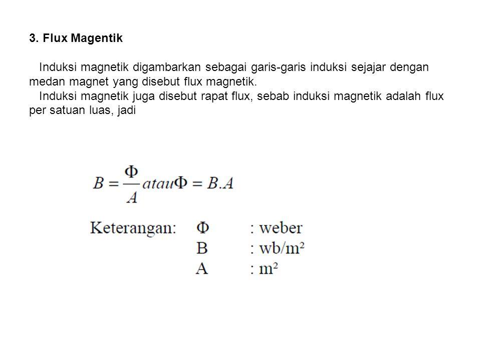 3. Flux Magentik Induksi magnetik digambarkan sebagai garis-garis induksi sejajar dengan. medan magnet yang disebut flux magnetik.