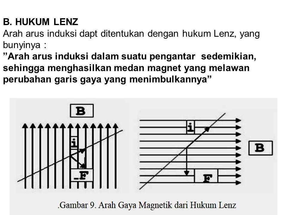 B. HUKUM LENZ Arah arus induksi dapt ditentukan dengan hukum Lenz, yang bunyinya :
