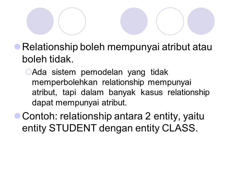 Relationship boleh mempunyai atribut atau boleh tidak.