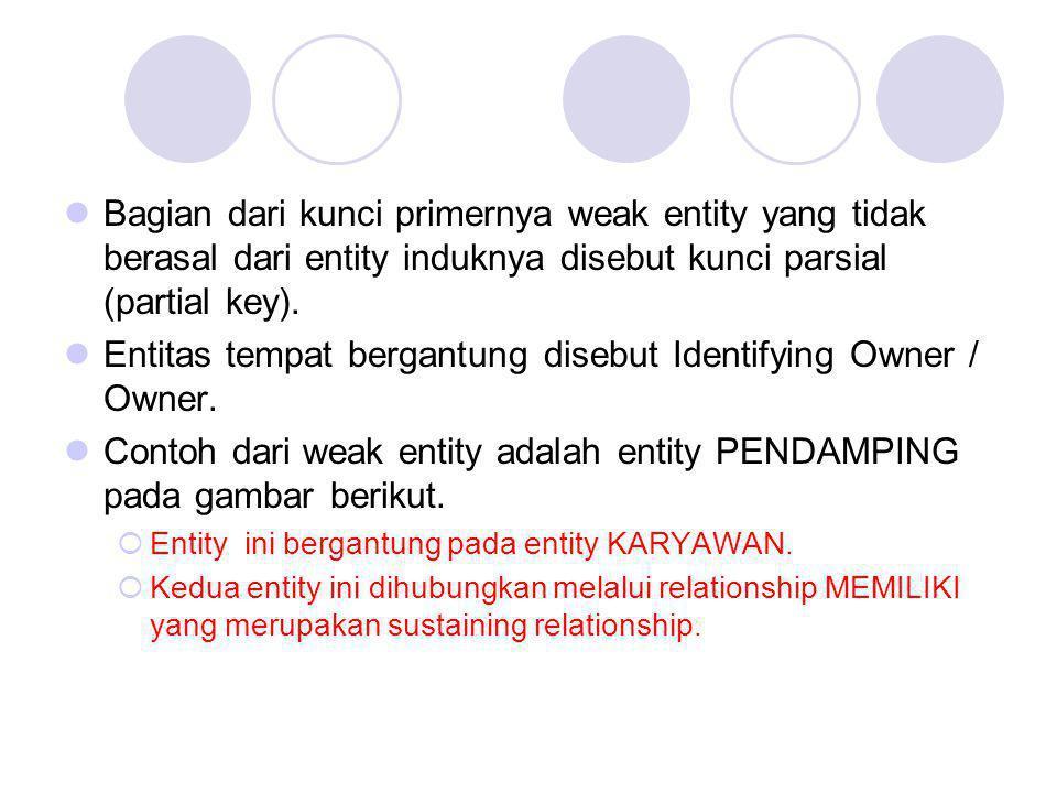 Entitas tempat bergantung disebut Identifying Owner / Owner.