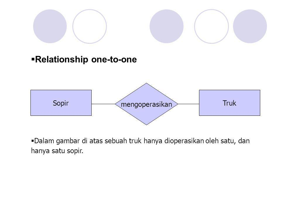 Relationship one-to-one