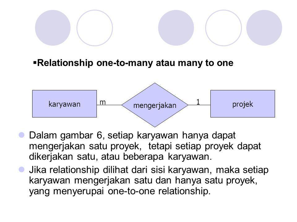 Relationship one-to-many atau many to one