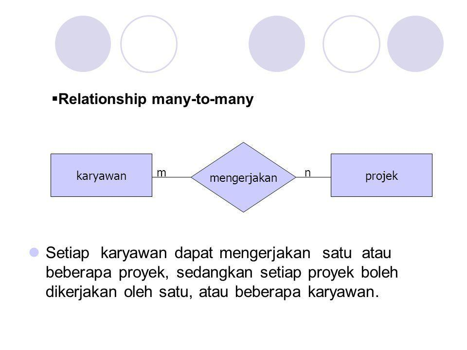 Relationship many-to-many