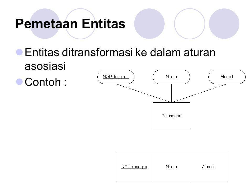 Pemetaan Entitas Entitas ditransformasi ke dalam aturan asosiasi