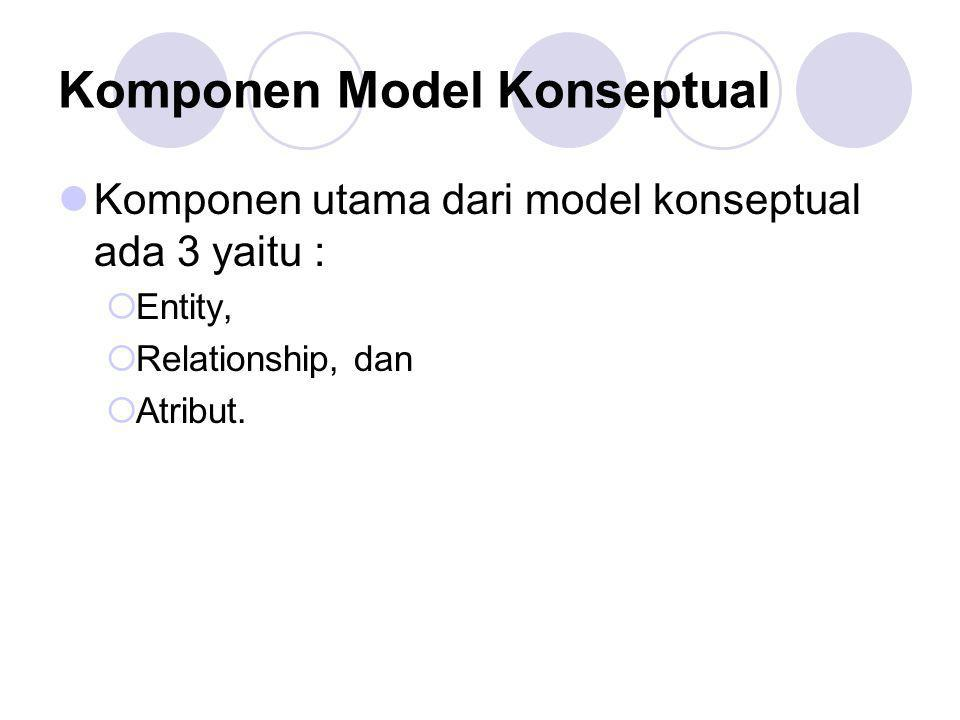 Komponen Model Konseptual