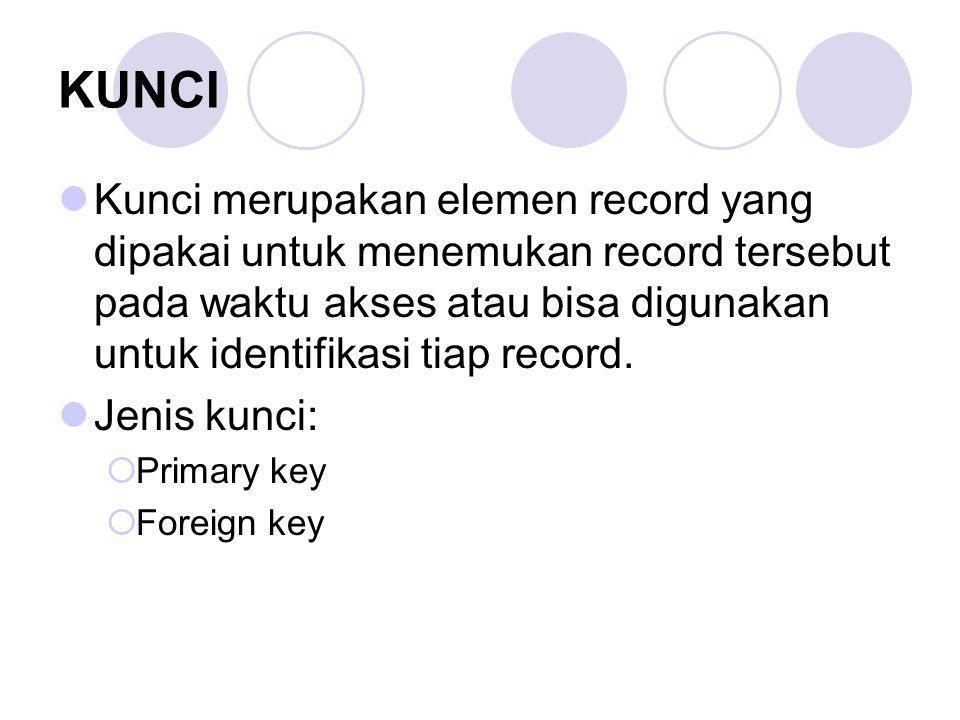 KUNCI Kunci merupakan elemen record yang dipakai untuk menemukan record tersebut pada waktu akses atau bisa digunakan untuk identifikasi tiap record.