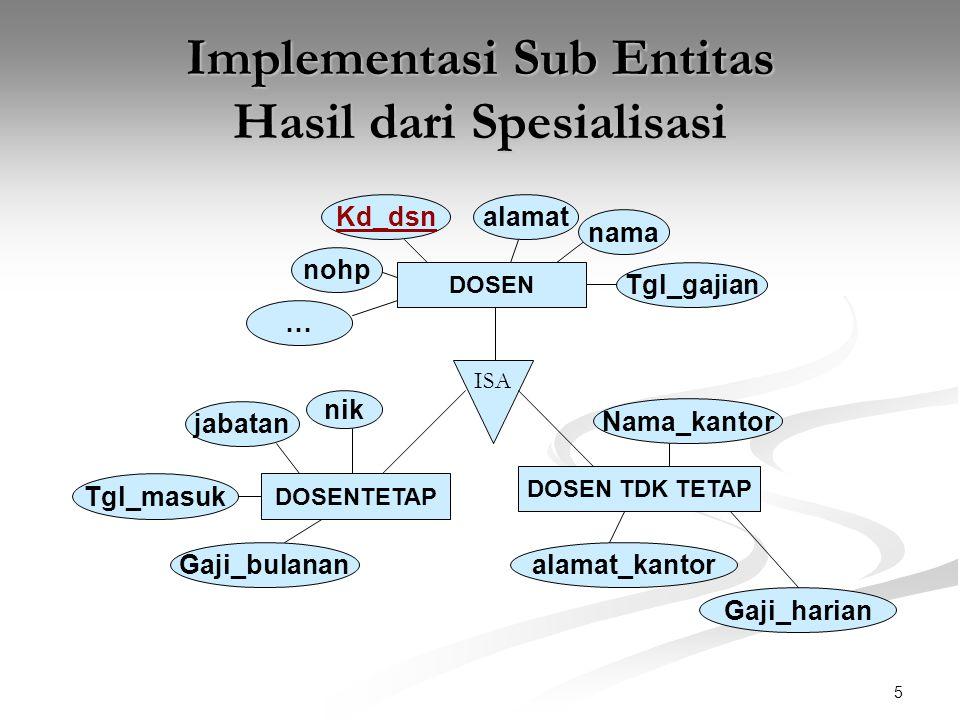 Implementasi Sub Entitas Hasil dari Spesialisasi