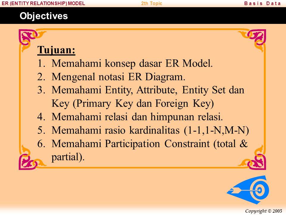 Memahami konsep dasar ER Model. Mengenal notasi ER Diagram.