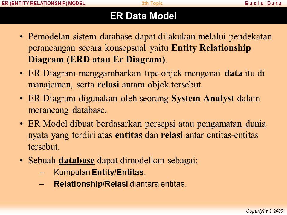 Sebuah database dapat dimodelkan sebagai: