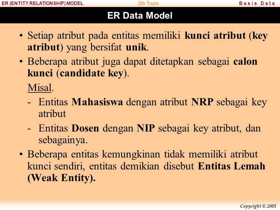 - Entitas Mahasiswa dengan atribut NRP sebagai key atribut