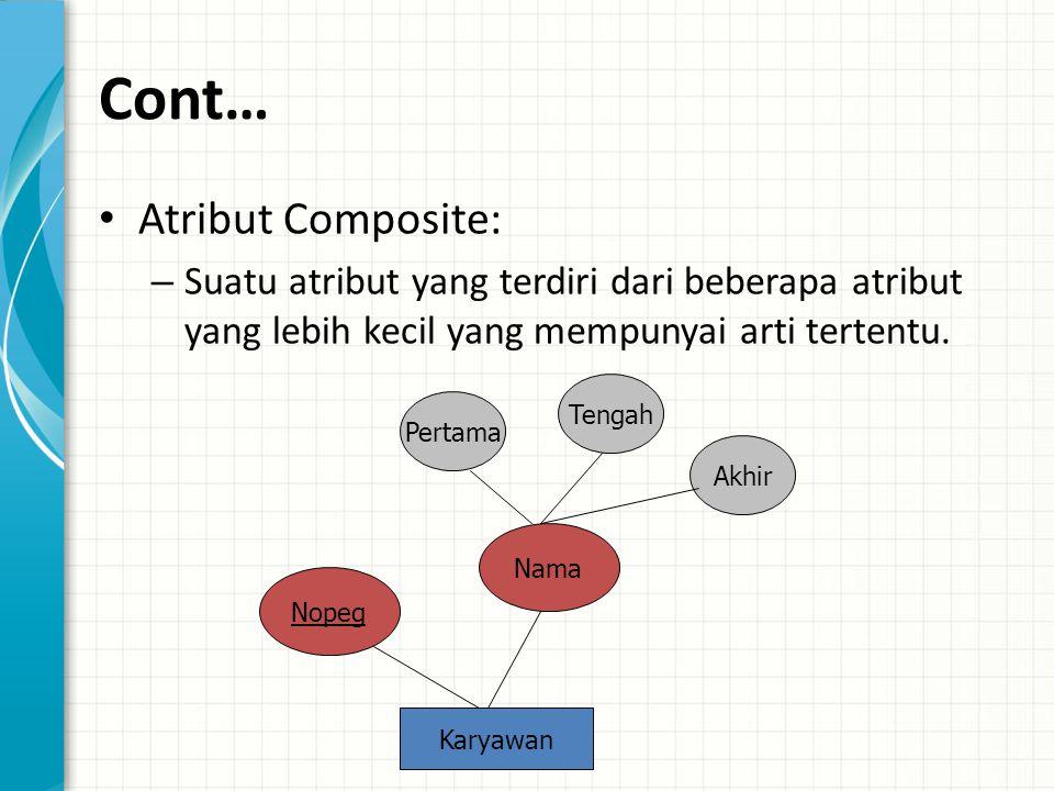 Cont… Atribut Composite: