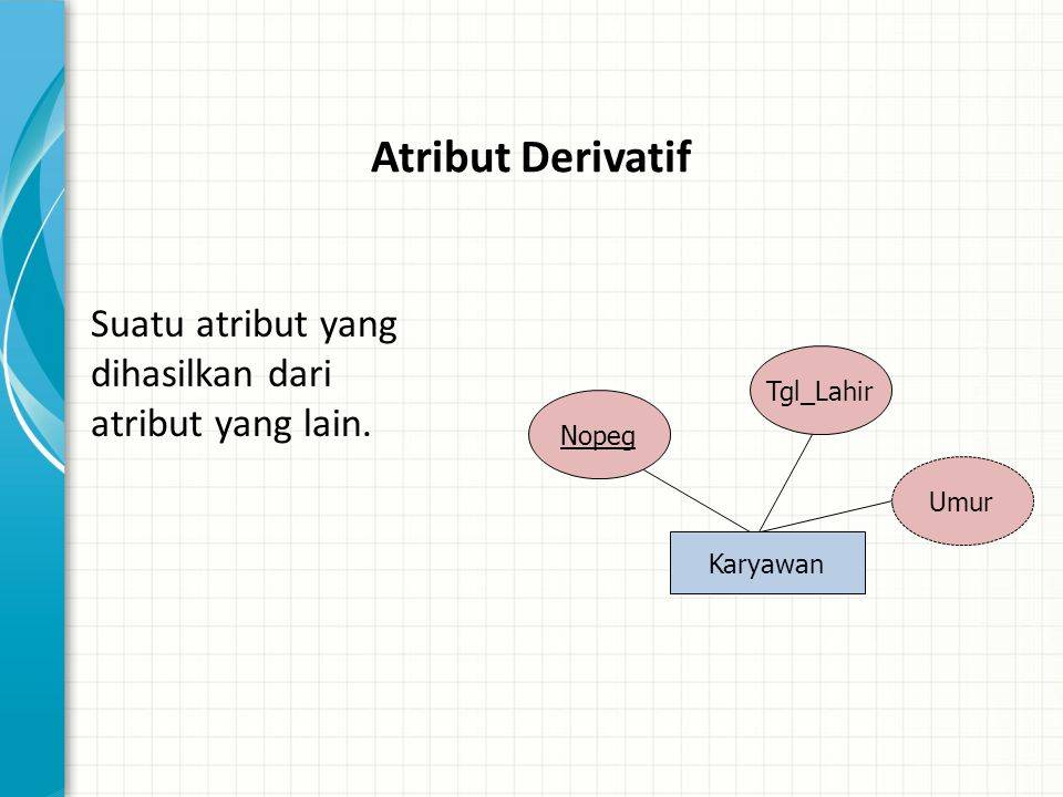 Atribut Derivatif Suatu atribut yang dihasilkan dari atribut yang lain.