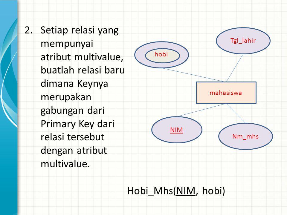 Setiap relasi yang mempunyai atribut multivalue, buatlah relasi baru dimana Keynya merupakan gabungan dari Primary Key dari relasi tersebut dengan atribut multivalue.