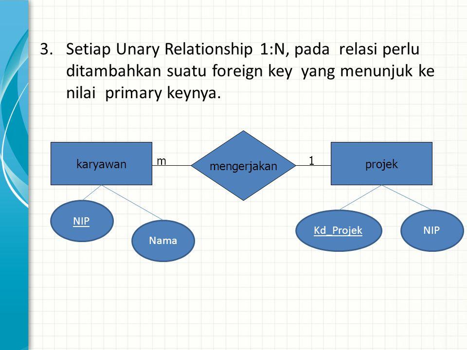 Setiap Unary Relationship 1:N, pada relasi perlu ditambahkan suatu foreign key yang menunjuk ke nilai primary keynya.