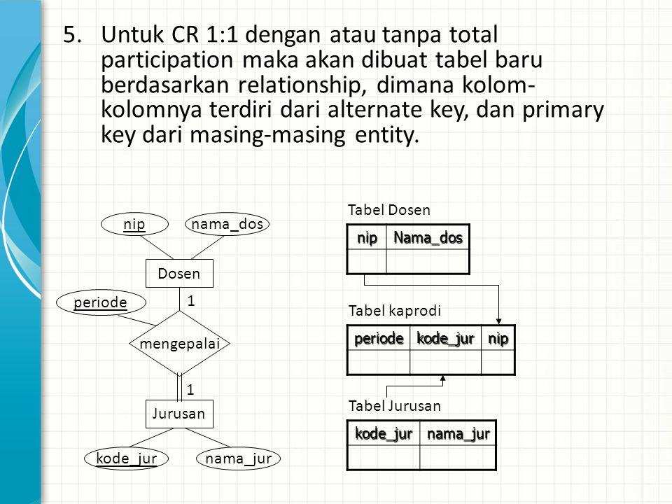 Untuk CR 1:1 dengan atau tanpa total participation maka akan dibuat tabel baru berdasarkan relationship, dimana kolom-kolomnya terdiri dari alternate key, dan primary key dari masing-masing entity.