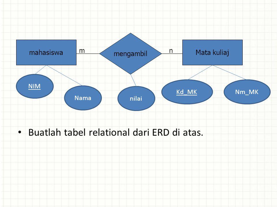 Buatlah tabel relational dari ERD di atas.
