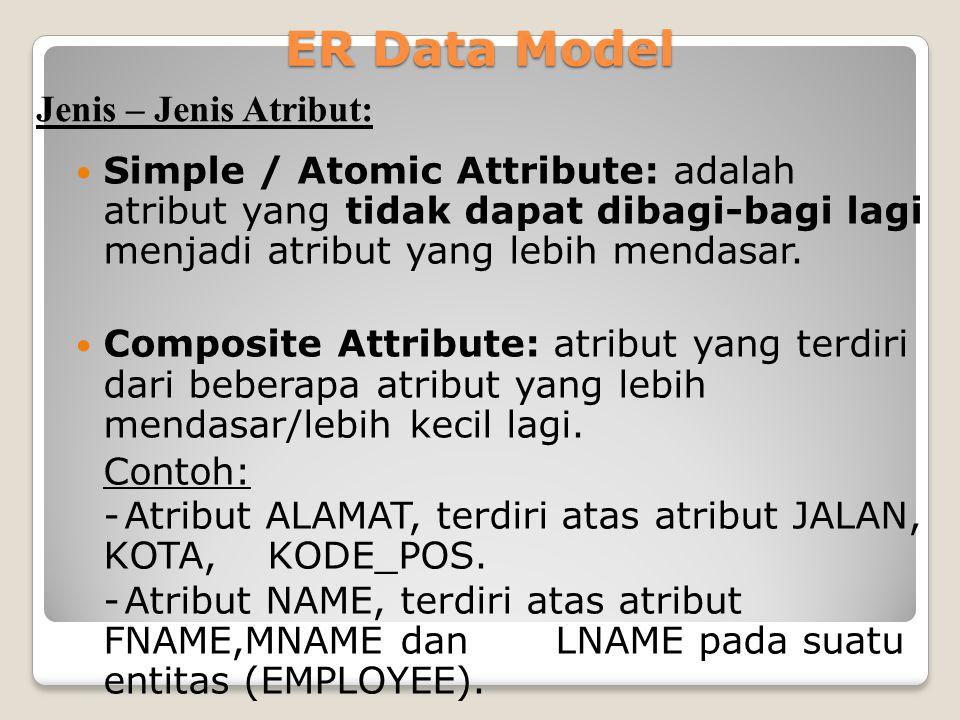 ER Data Model Jenis – Jenis Atribut: