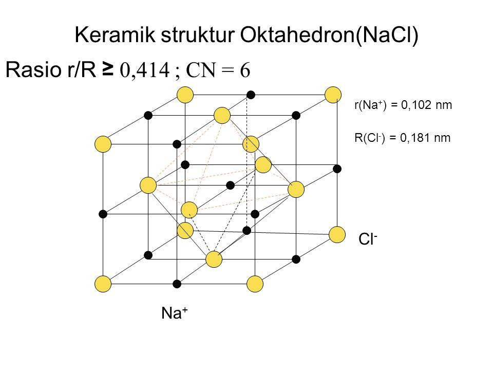 Keramik struktur Oktahedron(NaCl)