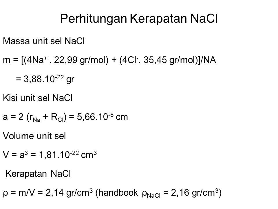 Perhitungan Kerapatan NaCl