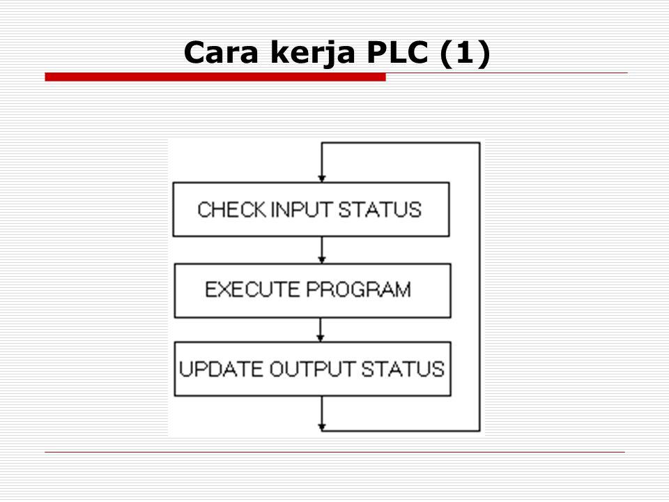 Cara kerja PLC (1)
