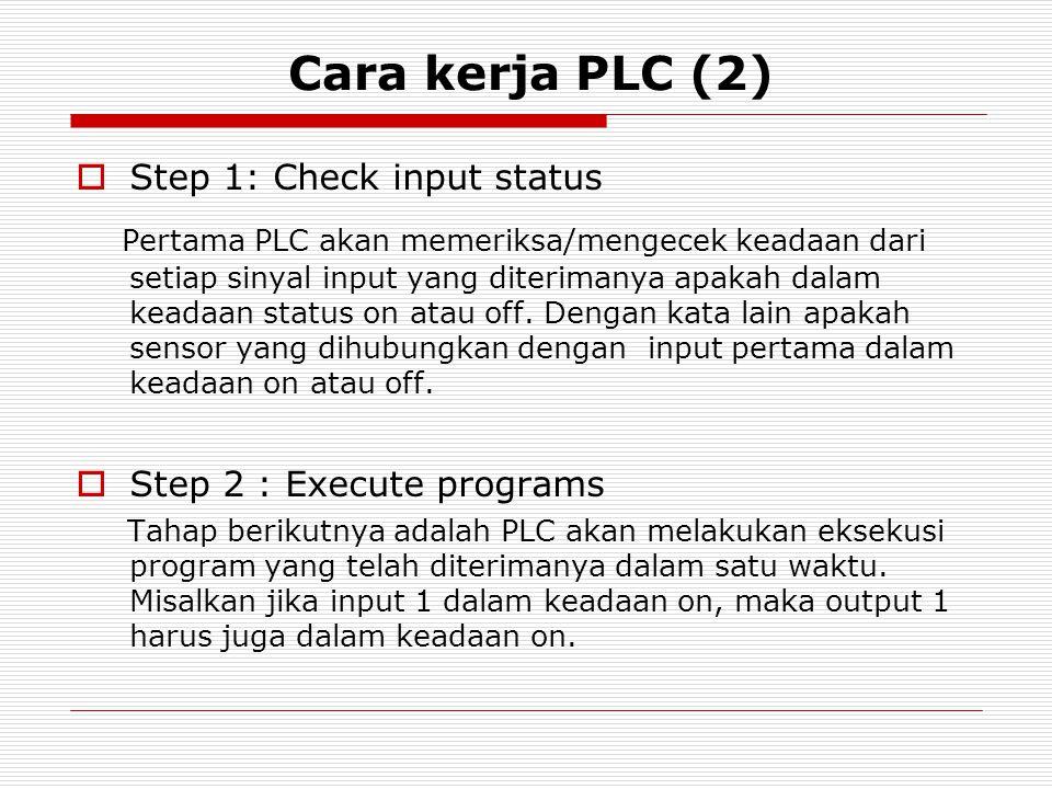Cara kerja PLC (2) Step 1: Check input status.