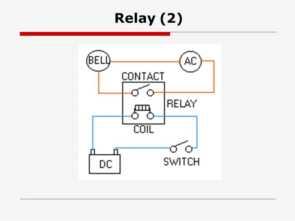 Relay (2)