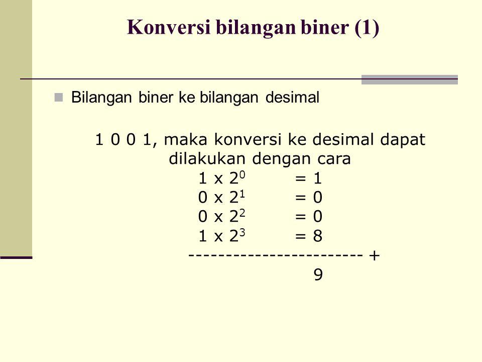 Konversi bilangan biner (1)