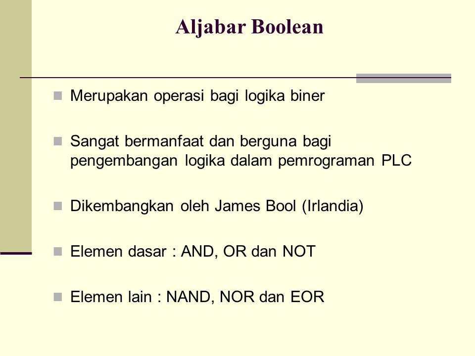 Aljabar Boolean Merupakan operasi bagi logika biner