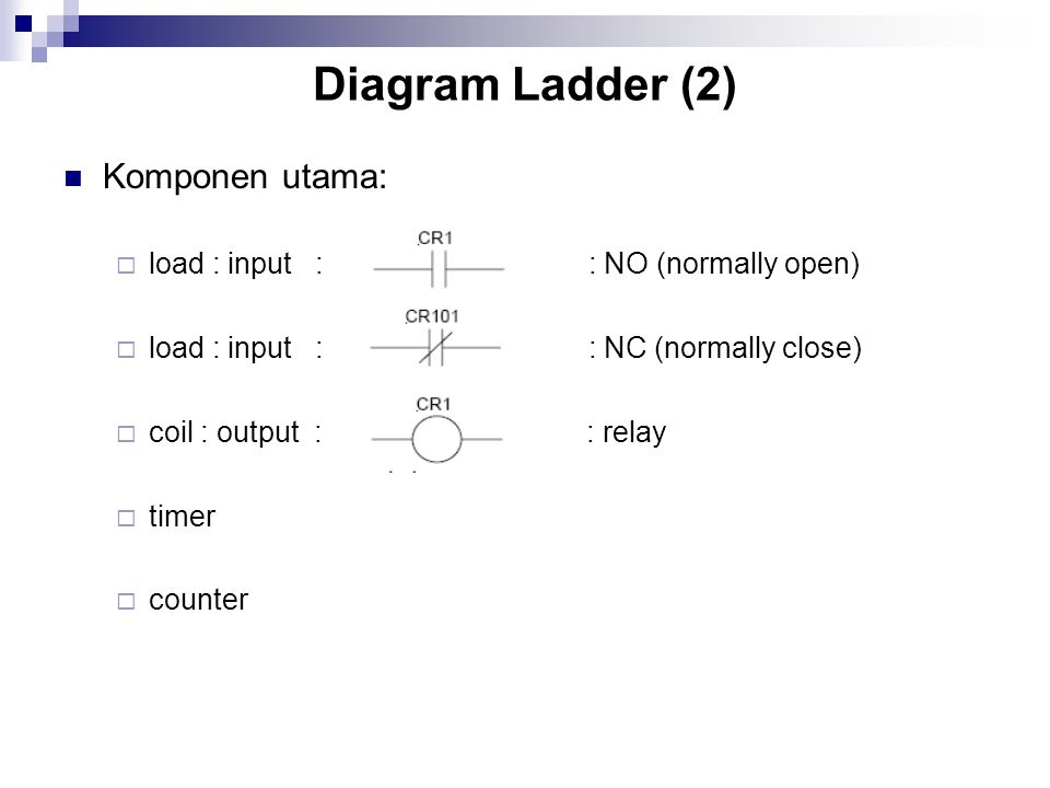 Diagram Ladder (2) Komponen utama: load : input : : NO (normally open)