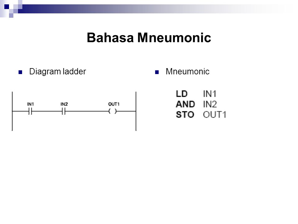 Bahasa Mneumonic Diagram ladder Mneumonic