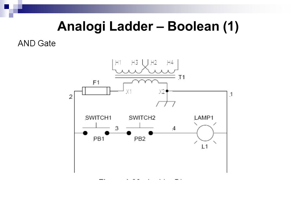 Analogi Ladder – Boolean (1)