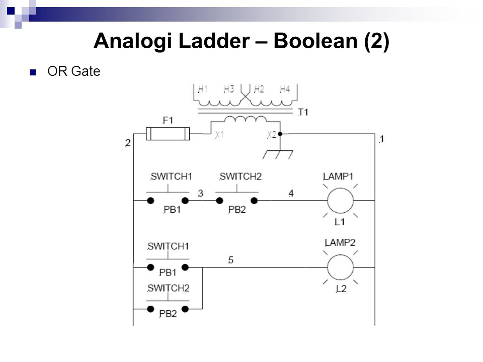 Analogi Ladder – Boolean (2)