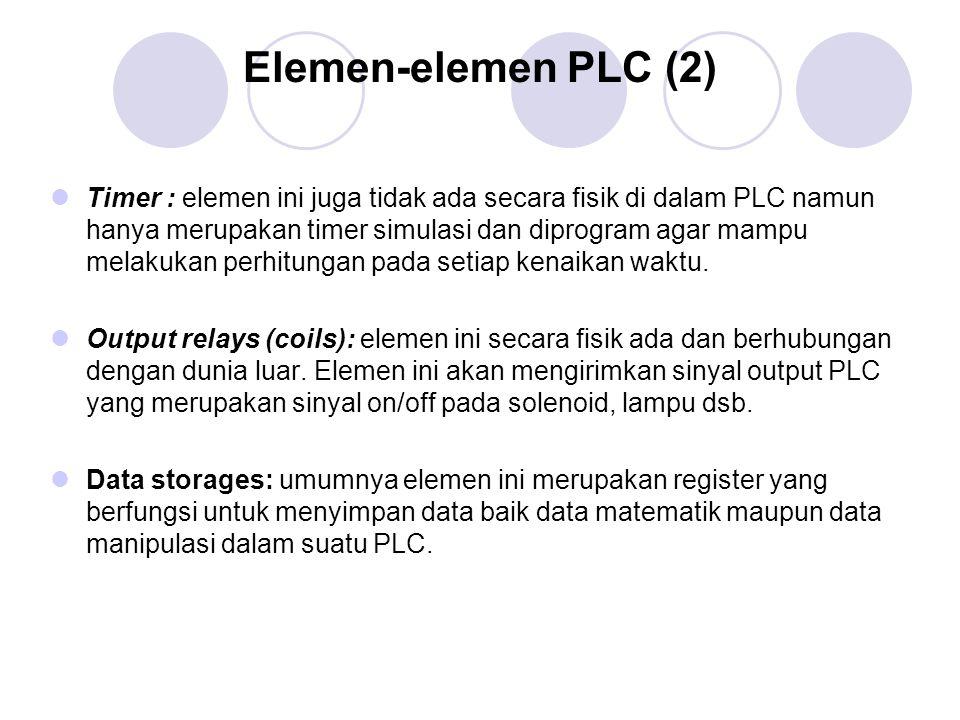 Elemen-elemen PLC (2)
