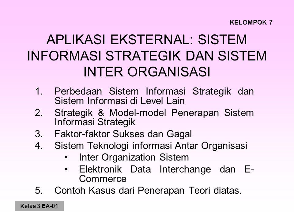 KELOMPOK 7 APLIKASI EKSTERNAL: SISTEM INFORMASI STRATEGIK DAN SISTEM INTER ORGANISASI.