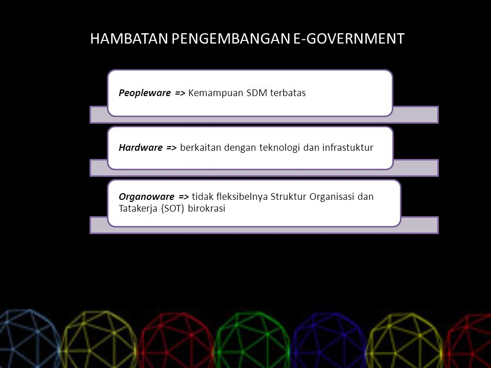 HAMBATAN PENGEMBANGAN E-GOVERNMENT
