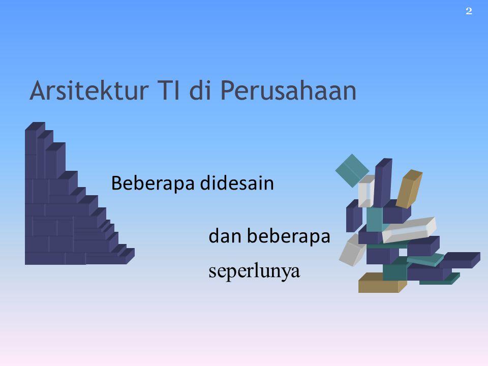 Arsitektur TI di Perusahaan