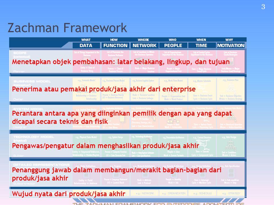 Zachman Framework Menetapkan objek pembahasan: latar belakang, lingkup, dan tujuan.