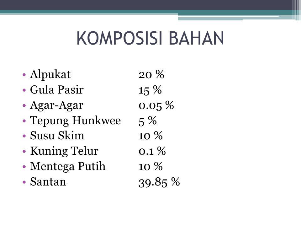 KOMPOSISI BAHAN Alpukat 20 % Gula Pasir 15 % Agar-Agar 0.05 %