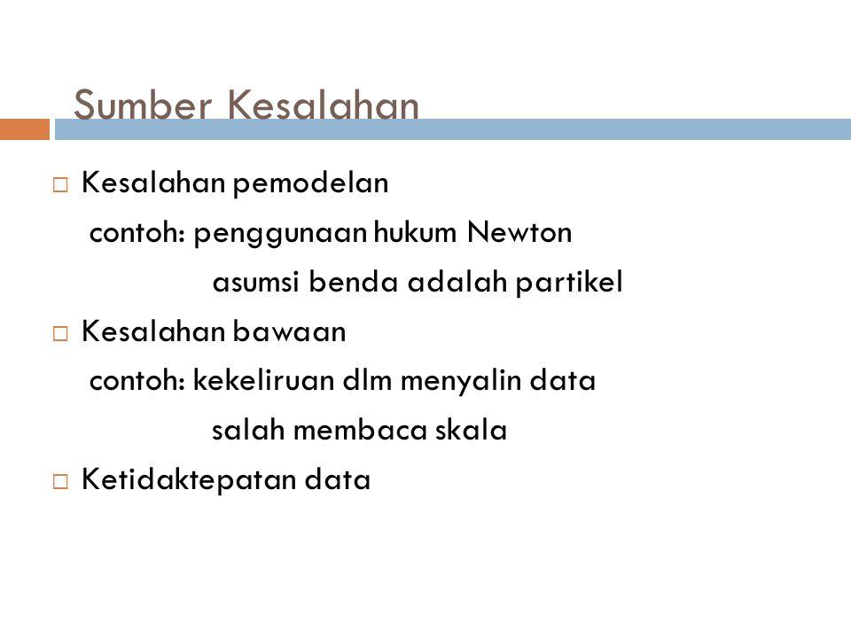 Sumber Kesalahan Kesalahan pemodelan contoh: penggunaan hukum Newton