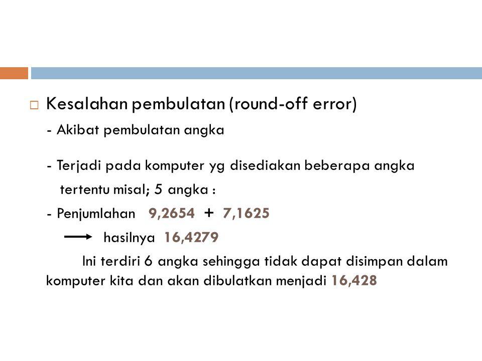 Kesalahan pembulatan (round-off error)