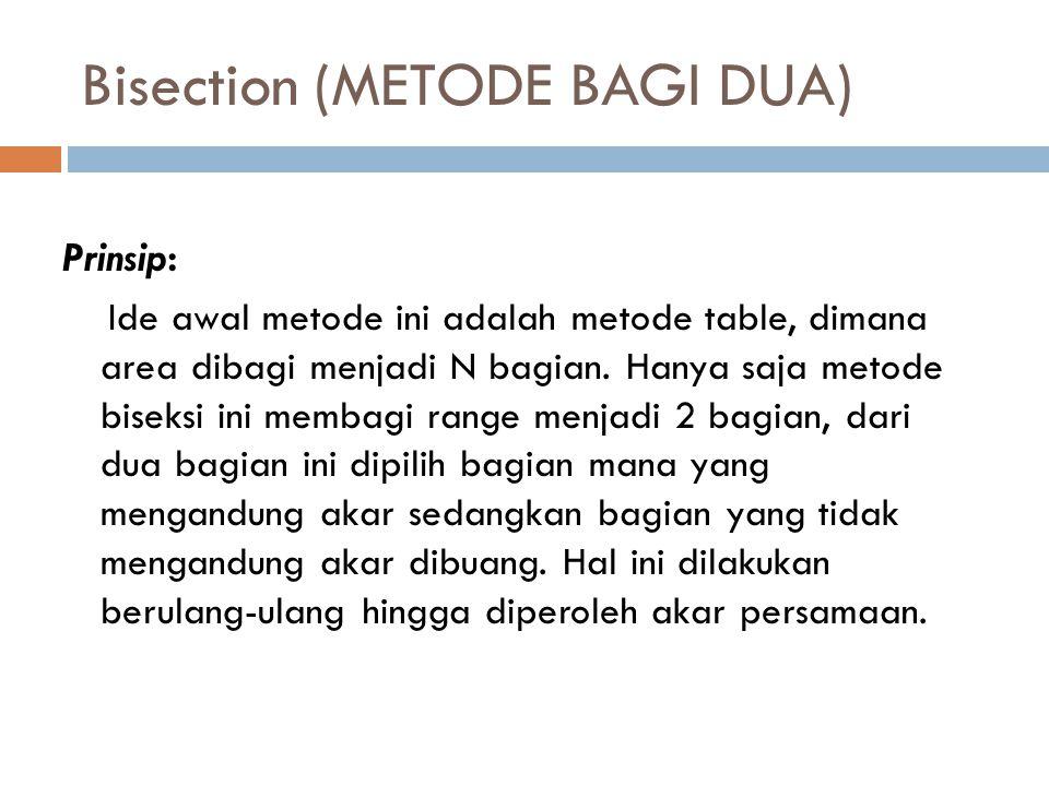 Bisection (METODE BAGI DUA)