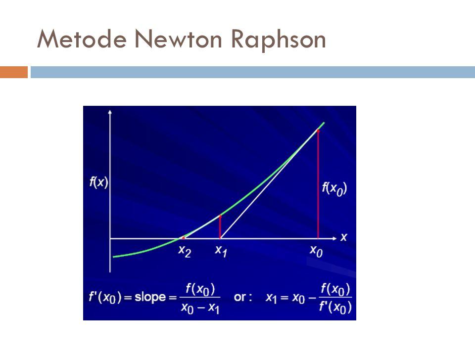 Metode Newton Raphson