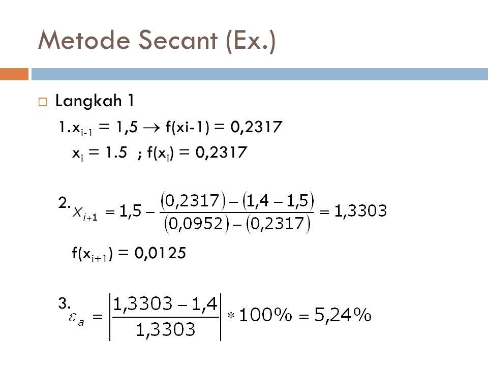 Metode Secant (Ex.) Langkah 1 1. xi-1 = 1,5  f(xi-1) = 0,2317